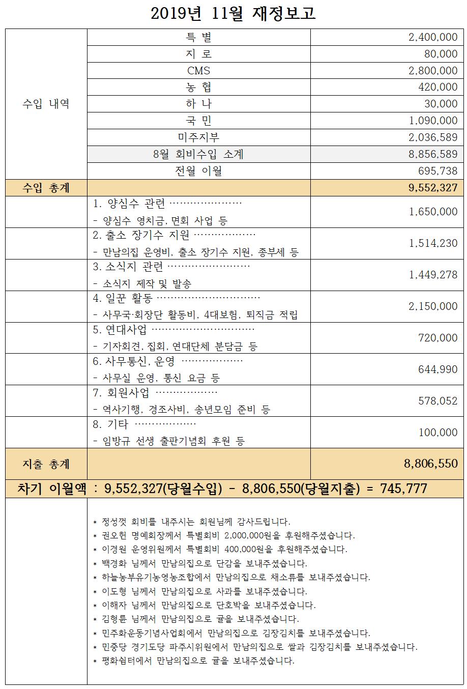 재정보고(11월).png